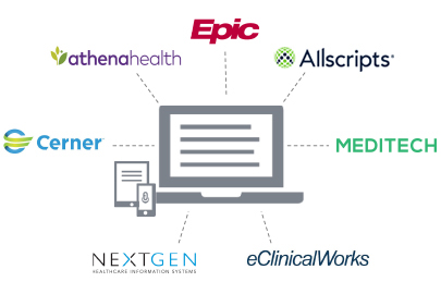 EHR partnerships